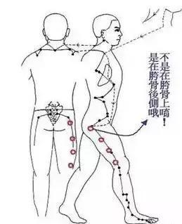 17個經絡療法,調節人體陰陽平衡,你都知道嗎?