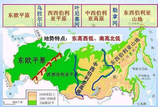 中国为何不要1300万平方公里的土地,还拱手送给了俄罗斯?