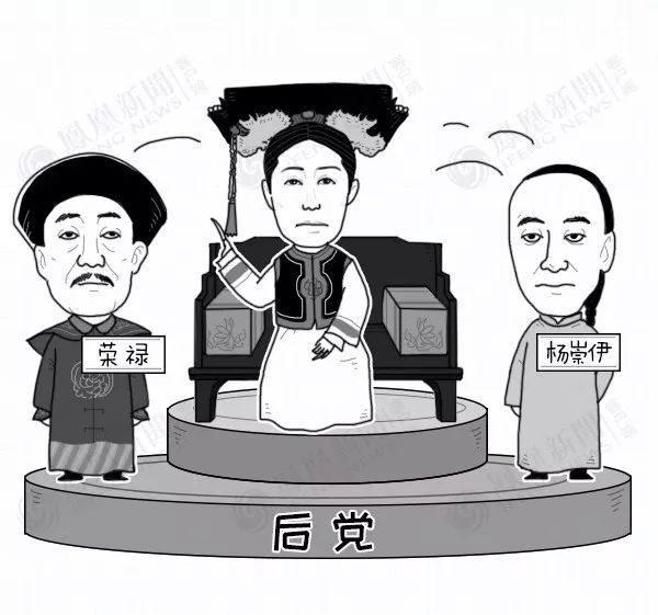 大鱼漫画:课本里学不到的戊戌变法