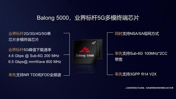 5G基带芯片之战:五强格局初显