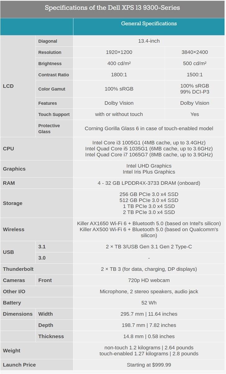 戴尔2020款XPS13笔记本正式发布:全面屏设计颜值大增插图7